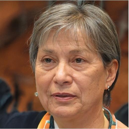 Ботева Ирина Петровна