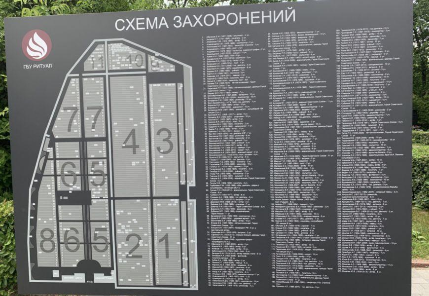 Новодевичье кладбище план захоронений